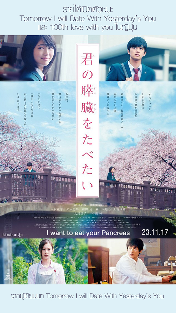 Pancreas-Poster-th