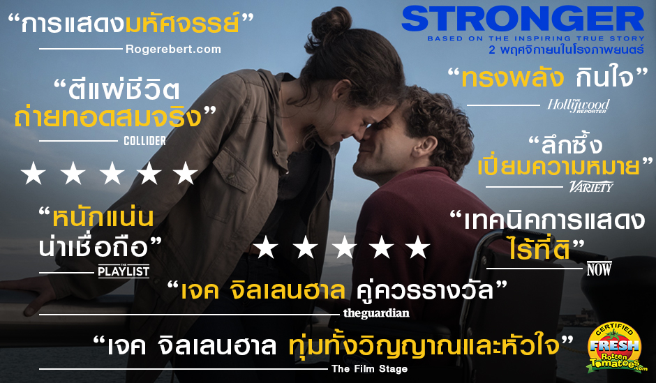 Stronger-Review