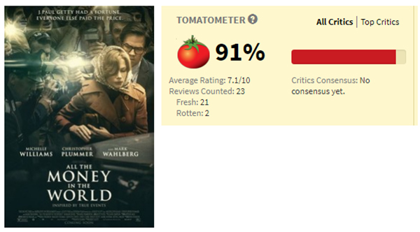 All-Money-In-World-Rotten-Tomatoes01