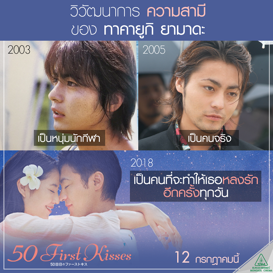 50-First-Kisses-Info02
