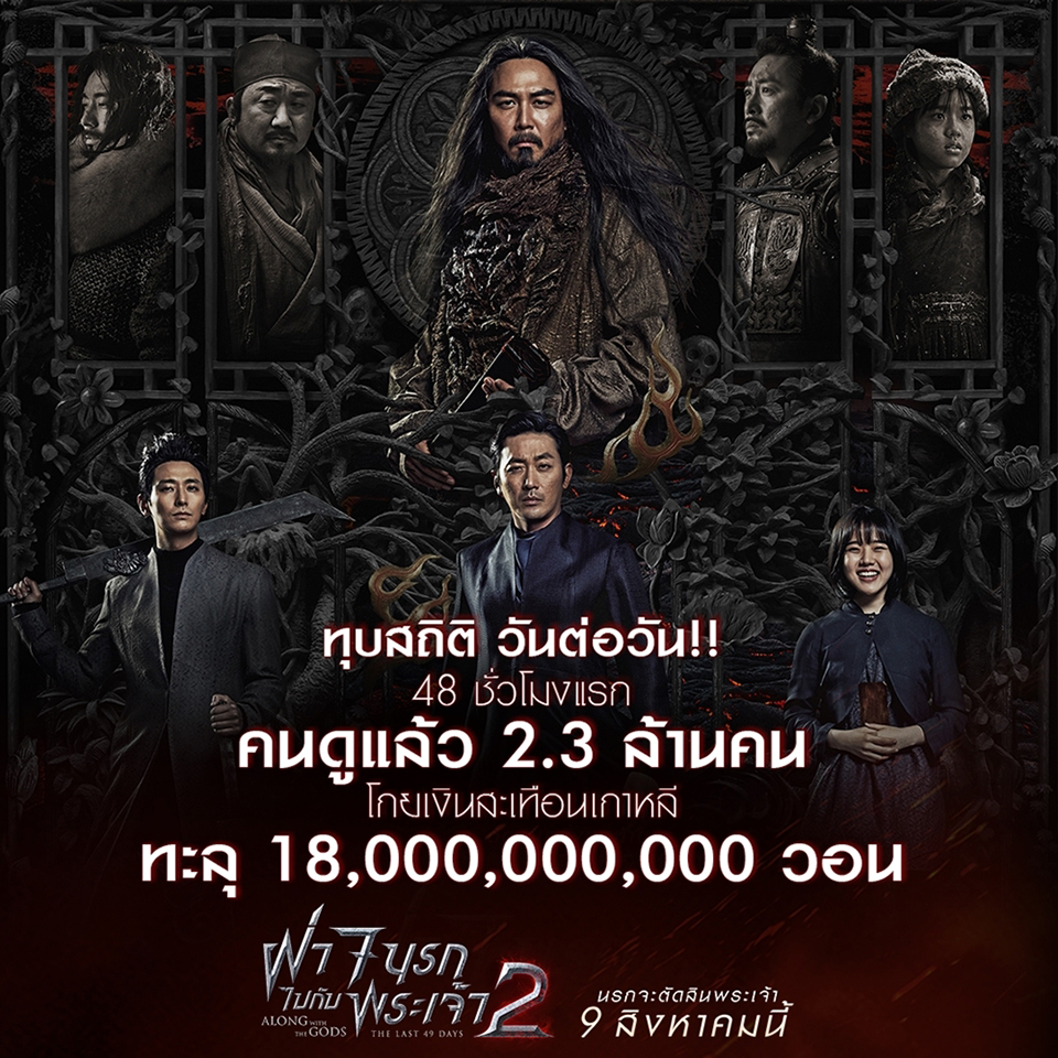 "บทสรุป ""Along with the Gods: The Last 49 Days"""