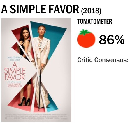 Simple-Favor-World-Rotten-Tomatoes