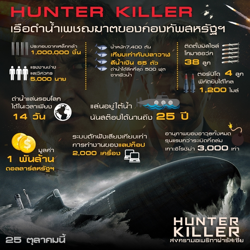 Hunter-Killer-Submarine-Trivia-01