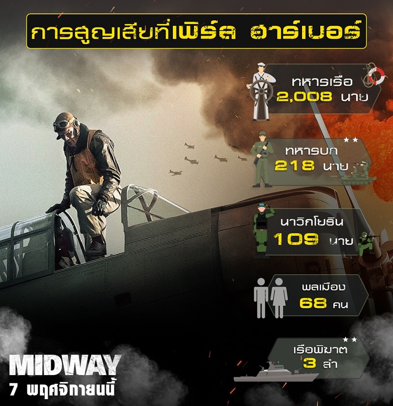 Midway-True-Story-Info02