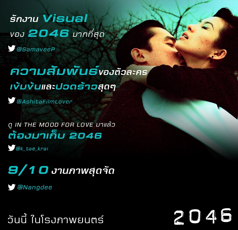 2046-Review-TH01